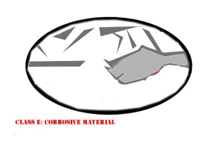 Corrosive material.JPG