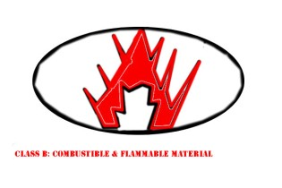 FLAMMABLE & COMBUSTIBLE MATERIAL.JPG
